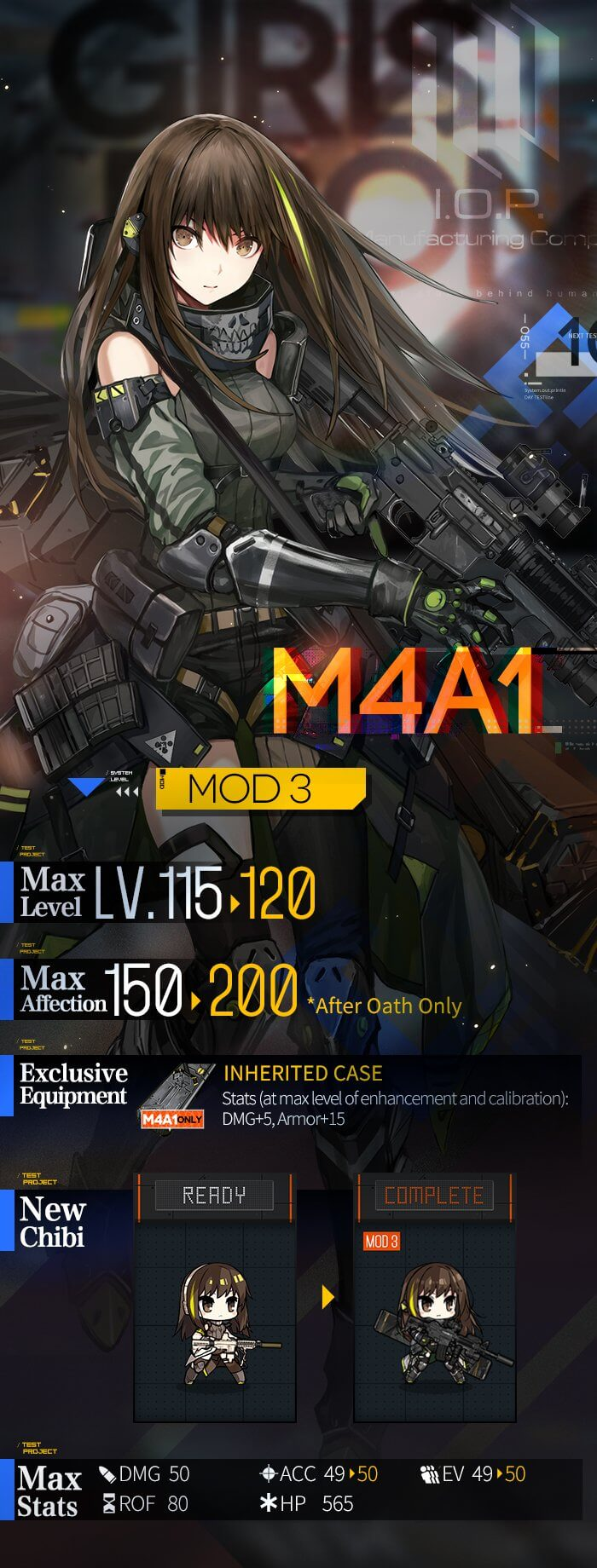 Official Infographic for M4A1's Neural Upgrade new art and special equipment