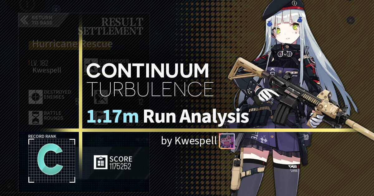 Banner for Kwespell's full analysis of his 1.17m score run in CT Ranking