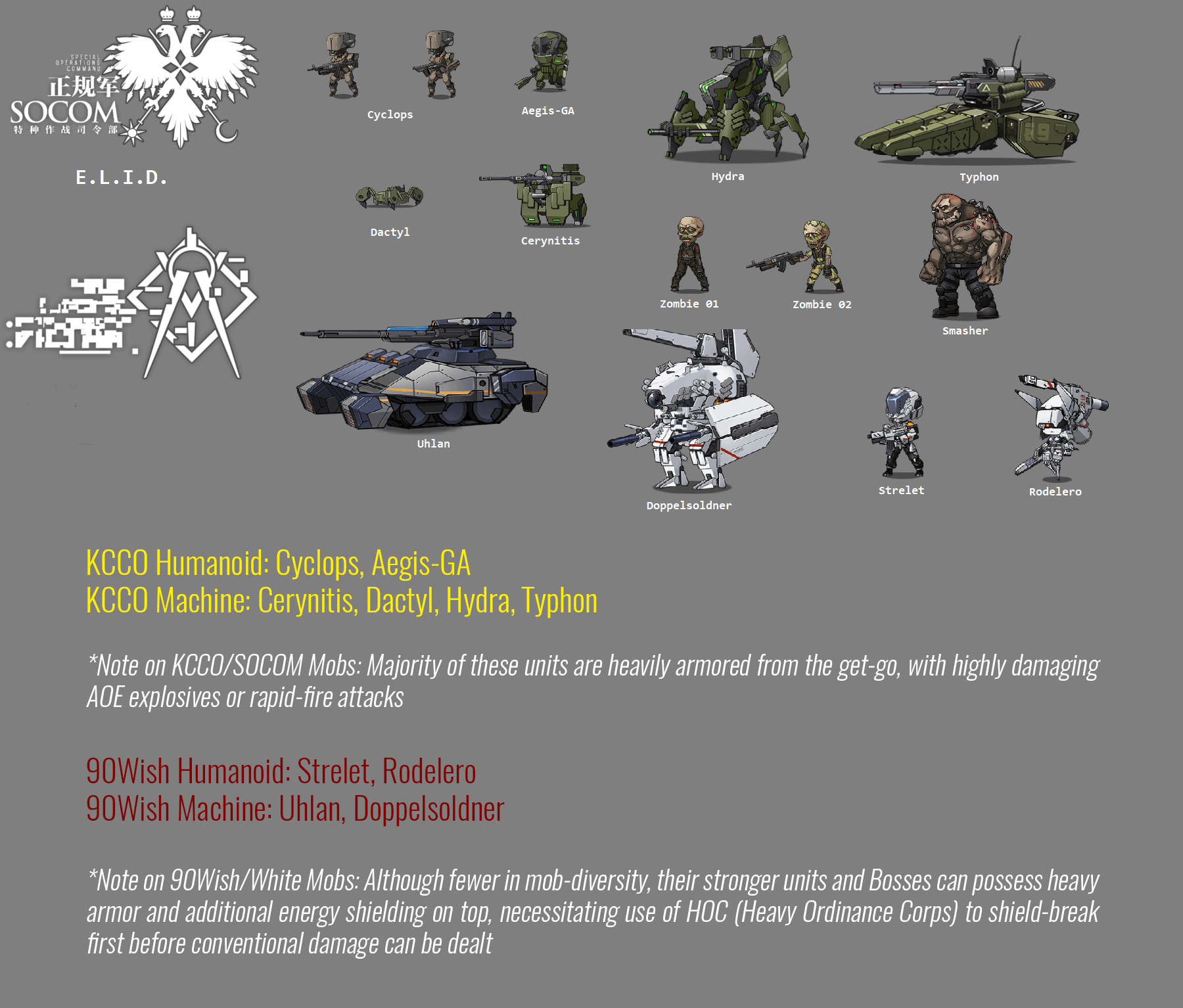 Enemy Infographic (Other Factions), by GFLCorner