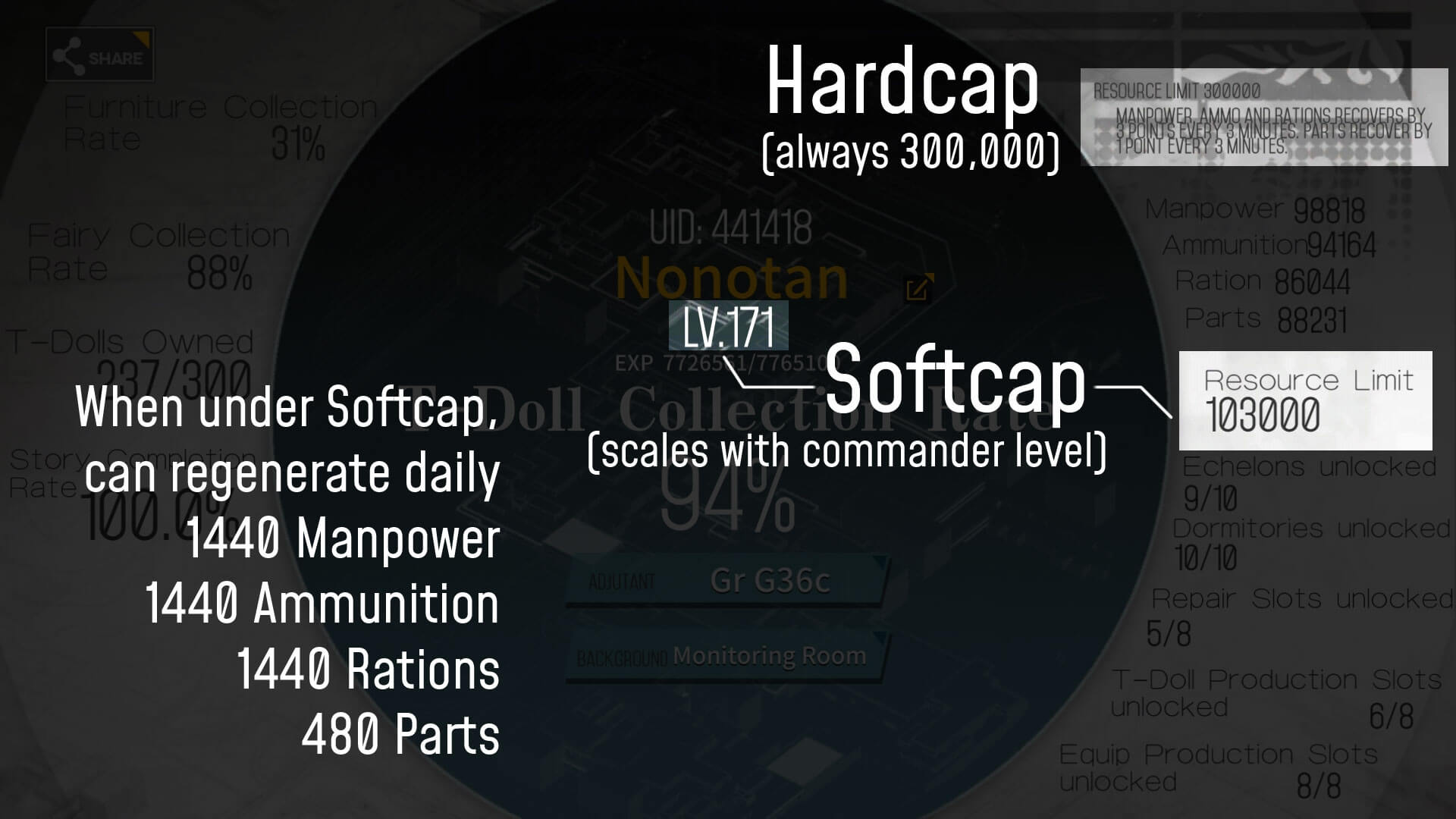 Visual demonstration of where to find the softcap