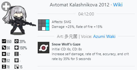 AK-12 character card showing her skills, stats, and tile buffs among other information.
