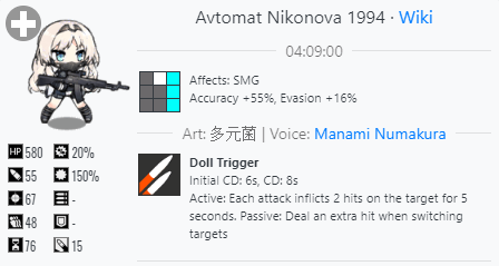 AN-94 character card showing her skills, stats, and tile buffs among other information.
