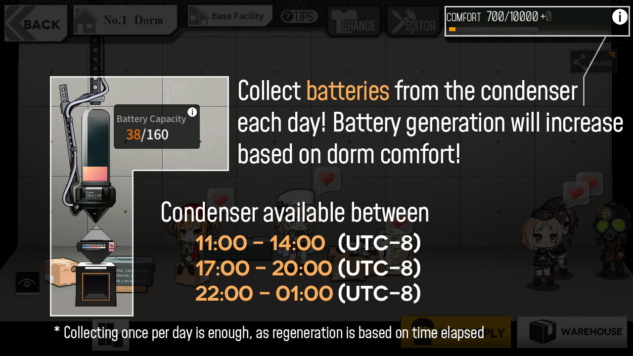 Infographic explaining battery gain from Battery Condenser in GFL