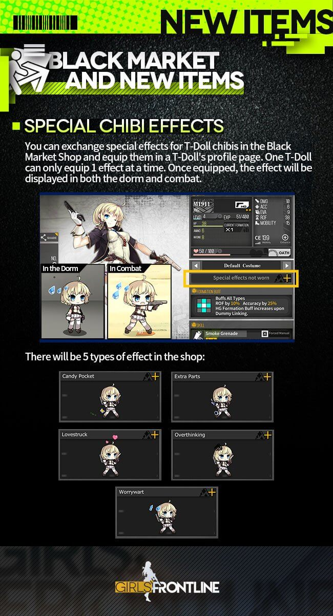 Official Chibi Effects Infographic