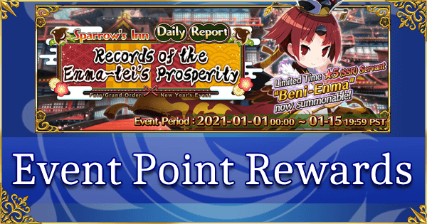 New Year 2021 - Tribute Point Rewards